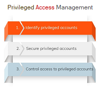 Privileged Access Management